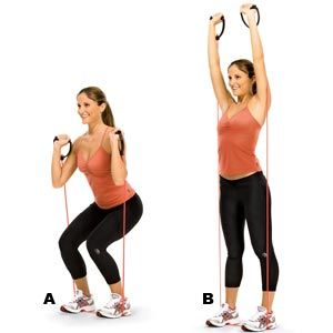 Using Resistance Band To Exercises Can In Turn Help You